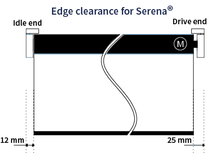 Edge clearence SERENA-1